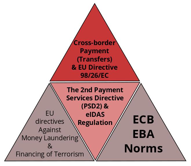 mangopay_european_legal_framework