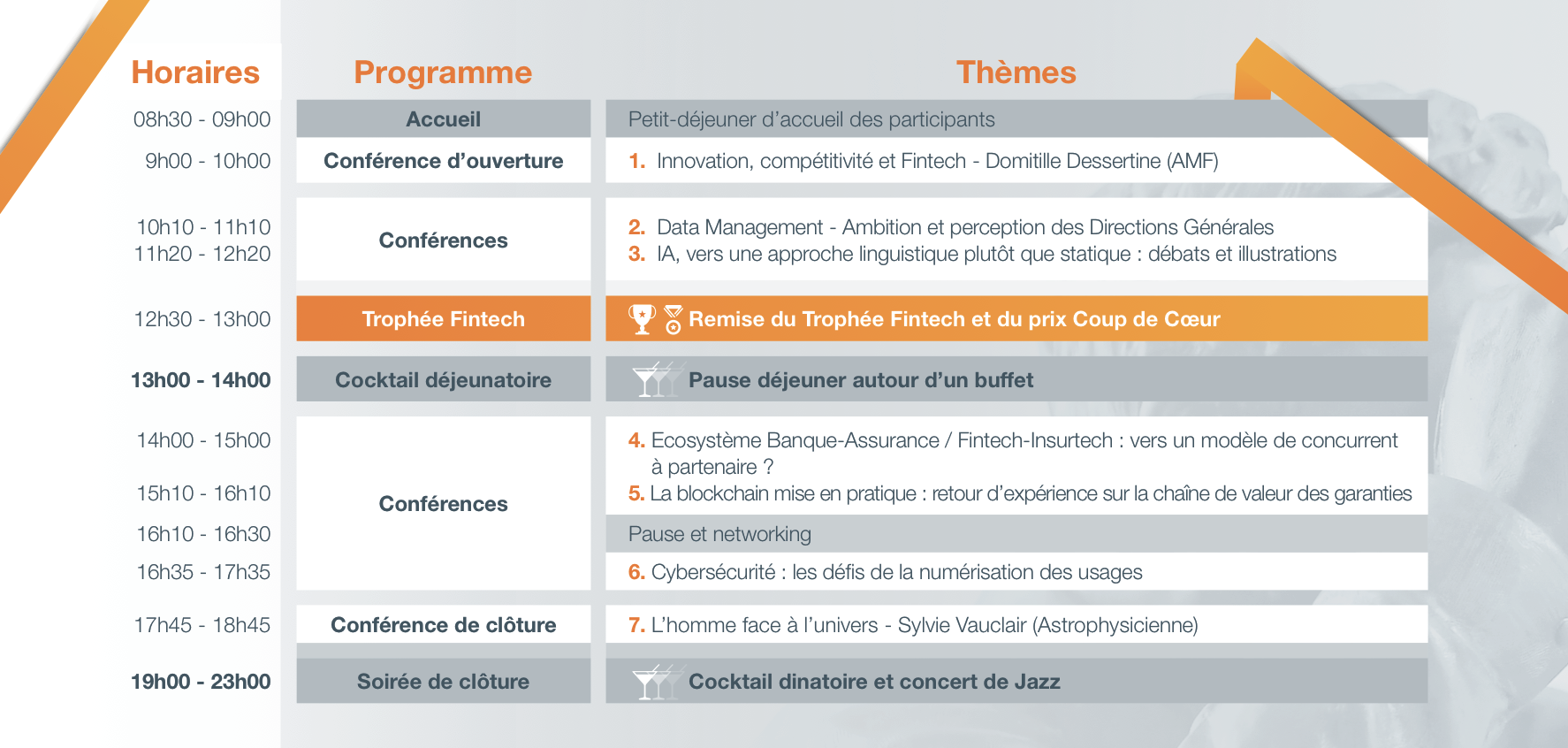 Investance Innovation Forum : le programme 2018
