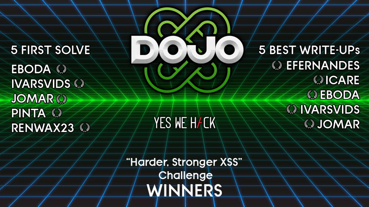 dojo harder stroner Xss challenge winners